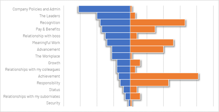 EmpSat Chart